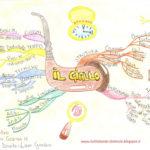 """Il giallo: mappe mentali – Classe IIA I.C. """"Gullo"""" – Cosenza"""