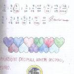 Frazioni, numeri decimali, euro