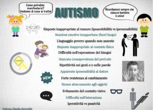 L'autismo non è una malattia,l'autismo è una sindrome: sarebbe meglio definirlo 'sindrome dello spettro autistico'