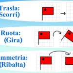 Gioca con le Trasformazioni Geometriche
