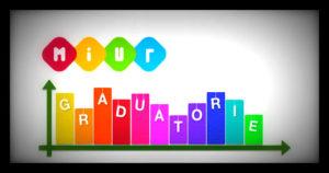Personale docente ed educativo: Le nuove graduatorie avranno validità solo per il triennio.