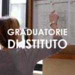Graduatorie terza fascia 2017: faq del Miur