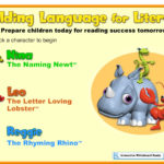 Building Language for Literacy: tre attività per apprendere l'inglese