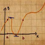 La prova di Matematica alla Maturità. Una sfida per gli studenti e per i prof