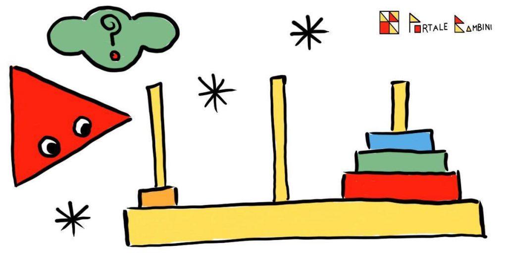 Imparare dagli errori a risolvere problemi. Proviamo con i rompicapo!