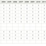 Quali vaccini in base all'età. La tabella del Ministero della Salute