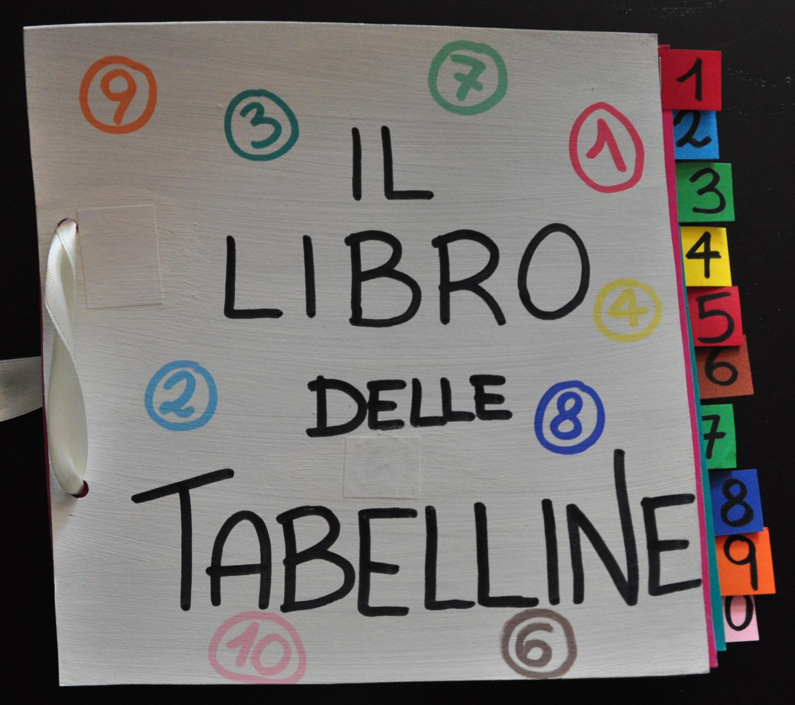 Risorse Didattiche Archivi Italia4all Scuola