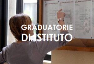 Istanze on line visualizzazione graduatorie terza fascia docenti: reclami e assistenza
