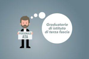 ATA III fascia graduatorie di istituto: Probabilmente dopo 1° dicembre la scelta sedi istanze online