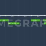 TimeGraphics: creare timeline multimediali