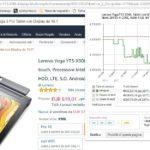 Il Camelizer: monitorare i prezzi dei prodotti su Amazon