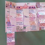 Costruire un lapbook sulle regole in classe