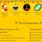 Whychristmas.com: attività sul Natale per la lingua inglese