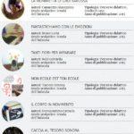 15 percorsi didattici con utilizzo di tecnologie nella scuola dell'infanzia