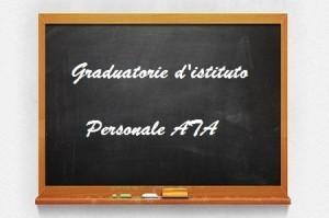 Graduatorie Personale ATA: ci sono già opportunità di lavoro in attesa del modello D3 online