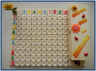 Tavola pitagorica facilitata attivita 39 laboratoriale per apprendere le tabelline italia4all - Tavola pitagorica per bambini ...