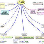 CAN – inglese
