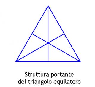 Motivi decorativi dal triangolo equilatero