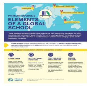 Global Schools