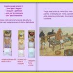 Scopriamo la mummificazione egizia